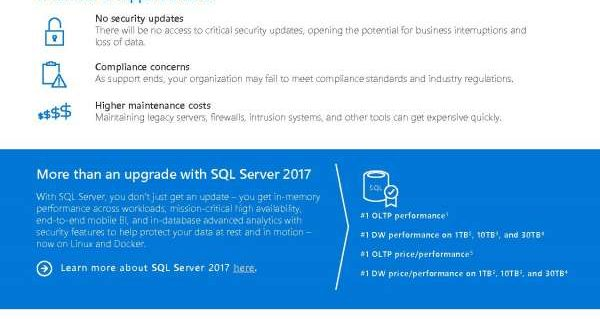 Upgrade to avoid end of support for SQL Server 2008 - Mentalist